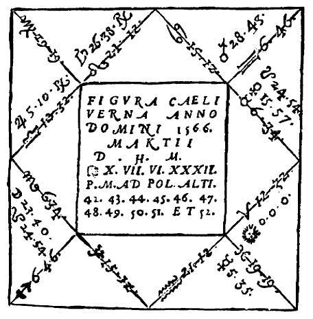 Один из гороскопов Нострадамуса. Он расчитал даже время своей смерти.